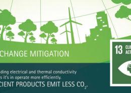 Kimleigh Climate Change Mitigation